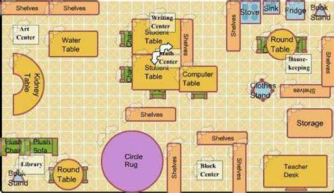 preschool floor plan template and procedures staysha s classroom