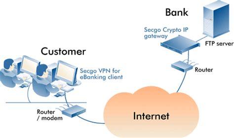 bancos de internet banca por internet una nueva forma de hacer negocios