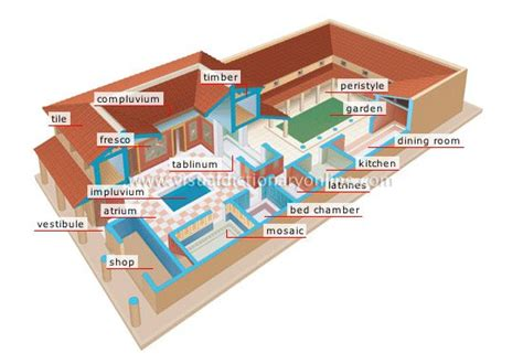 pompeian house plan visit a pompeian house two places at once