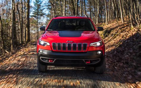Rocky Top Chrysler Jeep Dodge by 2019 Jeep Rocky Top Chrysler Jeep Dodge Kodak Tn