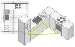 kitchen planner plan your own 100 kitchen floor plan design tool kitchen designer