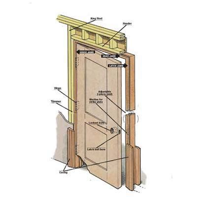 exterior door install overview how to install a prehung door this house