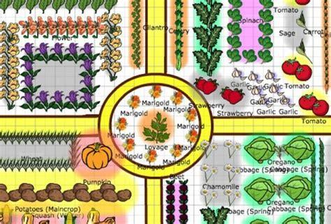garden layout plans garden layout ideas the farmer s almanac