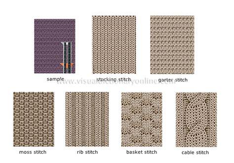 types of stitches knitting arts architecture crafts knitting stitch