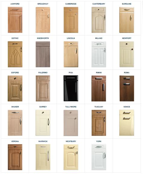 made to measure kitchen cabinet doors replacement kitchen doors kitchen door shoise decorating