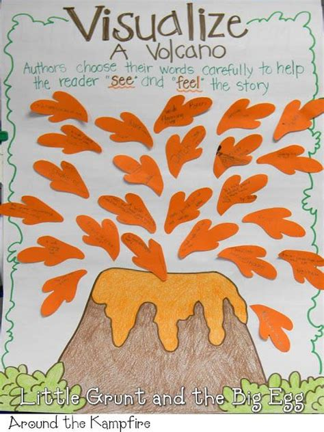 teaching visualization with picture books teaching with tomie depaola books part 1 grunt and