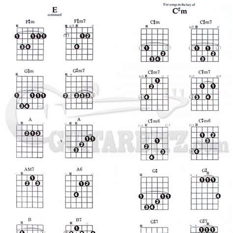 Guitar 187 Guitar Chords Book Sheets Tablature