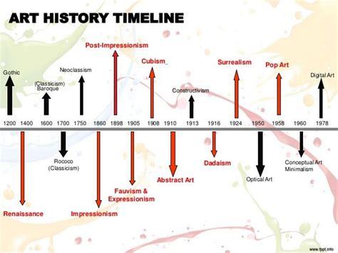 origami history timeline 美術史の年表 のおすすめアイデア 25 件以上