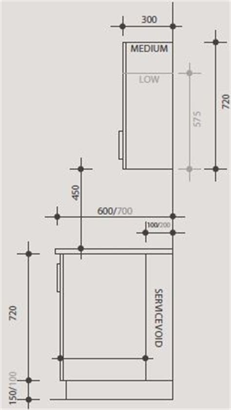 what is the standard height of kitchen cabinets standard kitchen cabinet dimensions kitchen ideas