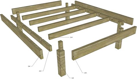 wood bed frame construction wood strength of rabbet joint for bed frame home