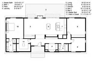 ranch style floor plan ranch style house floor plans numberedtype