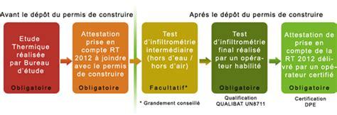 bureau d 233 tude thermique 224 montfermeil seine denis votre projet rt 2012 sur denis