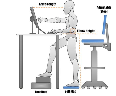 standing desk height ergonomics uc davis safety services think safe act safe be safe