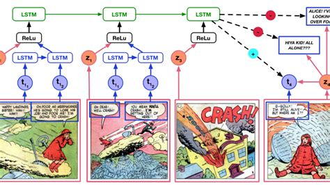 how to read comics ai machine attempts to understand comic books and