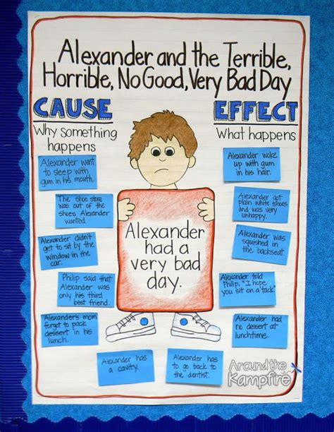 picture books to teach cause and effect cause and effect with and the terrible horrible