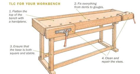 free beginner woodworking plans wood projects plans beginner woodworking projects the