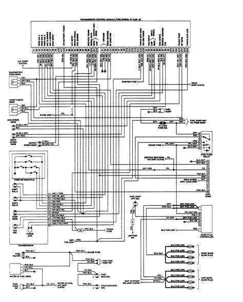 1997 chevrolet p30 wiring diagram chevrolet auto wiring diagram 1991 chevy p30 wiring diagrams wiring diagrams schematics diagram and chevrolet