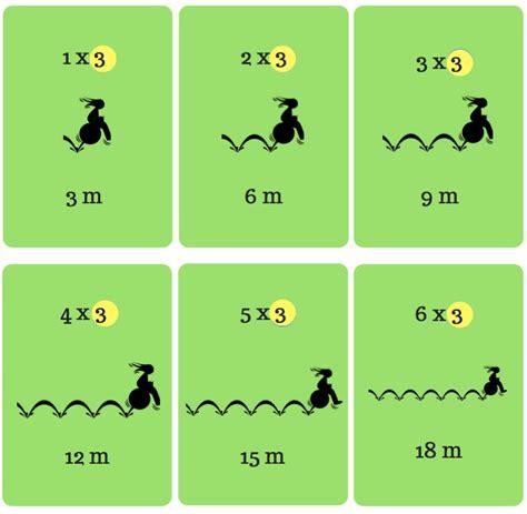 le jeu de cartes du ballon sauteur pour apprendre les tables de multiplication