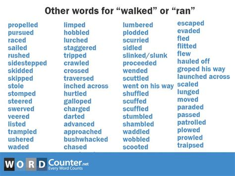 other words for other words for walked or ran language esl efl