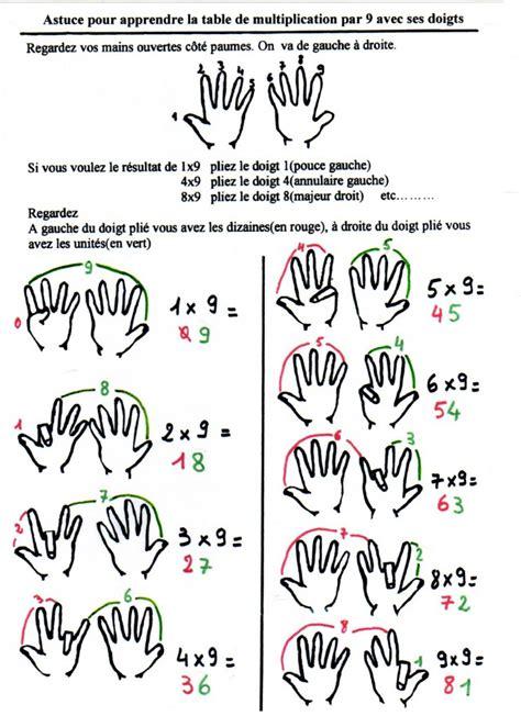 comment apprendre la table de 6 facilement