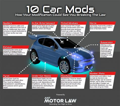 Car Modification Websites by Car Modifications Guide Car Modifications Uk