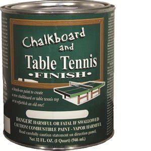 chalkboard paint quart sheffield 5685 5685 quart chalkboard paint