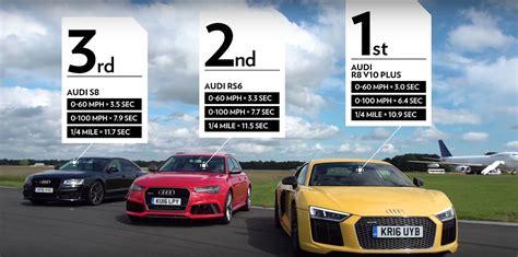 Audi R8 V10 0 60 by Audi R8 V10 Plus 0 60 Motavera