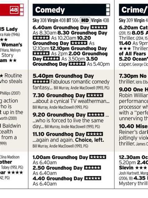 groundhog day radio uk television channel celebrates groundhog day by