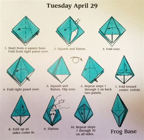 paper frogs origami origami frog base diagram origami frogs