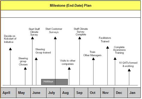 milestone kitchen planner plan your milestone plans word
