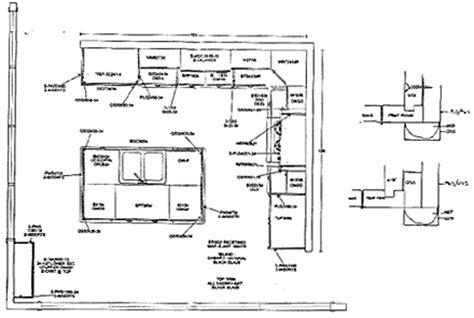 how to design my kitchen floor plan best kitchen floor plansdecor ideas