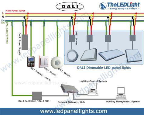dimming led lights dali dimming led panel light theledlight