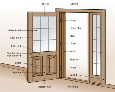 door sizes exterior custom exterior door sizes interior exterior doors
