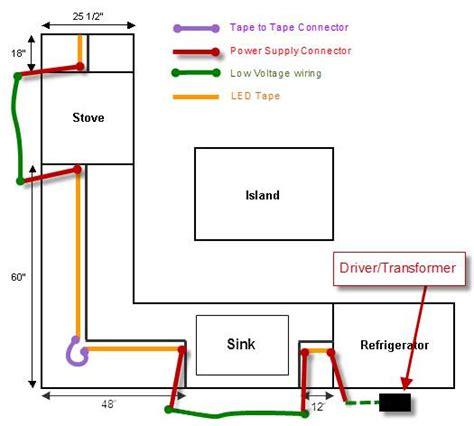 cree cabinet lighting led cabinet lighting wiring diagram 28 images 88light