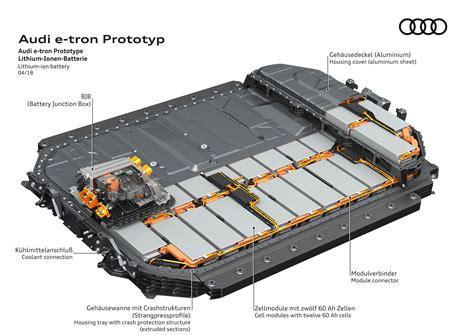 Audi Car Battery by Batterie Geheimnisse Des Audi E Raus Aus Der Tesla Falle