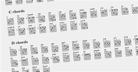 picture book chords guitar chords archives chordbook