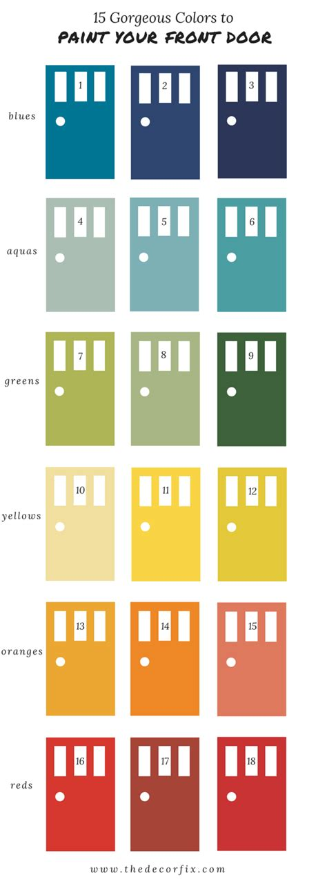 what color to paint front door of house the best paint colors for your front door