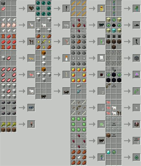 minecraft craft craftable animals mod 1 8 1 7 10 1 7 2 1 6 4 1 5 2