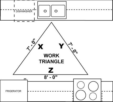 kitchen design work triangle what is a kitchen work triangle and the best kitchen design