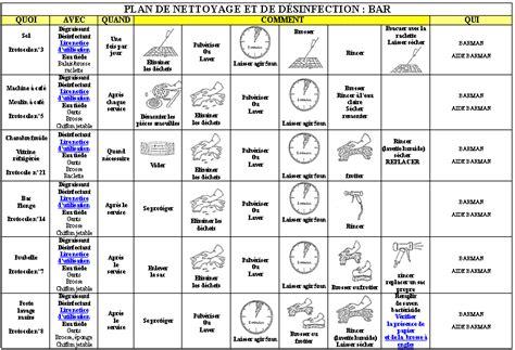 plan de nettoyage et de desinfection cuisine farqna