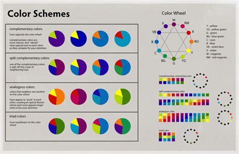 color wheel schemes color wheel scheme 6279