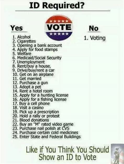 make voter id card the state of the union how can make california