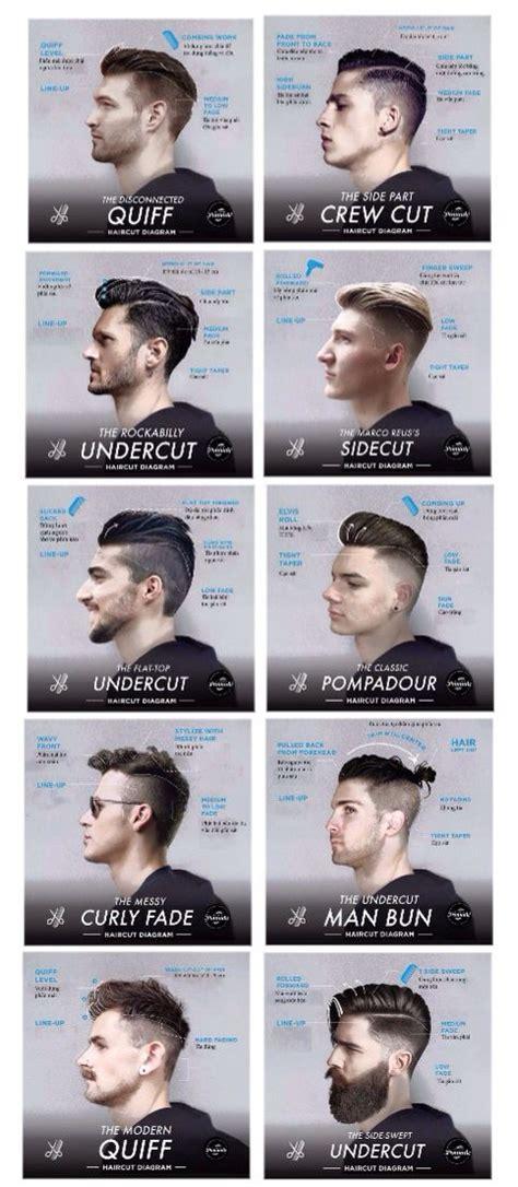 Barber Haircuts Names