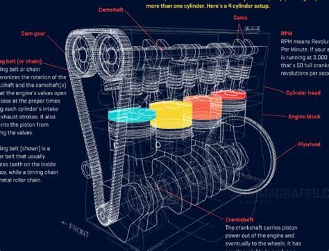 gif animation explains how a car engine works atc australia s toughest cars