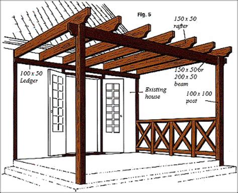 how to build a pergola attached to house how to build a pergola attached to house for the garden