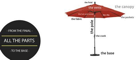 patio umbrella pole replacement parts patio umbrella pole replacement parts outdoor furniture