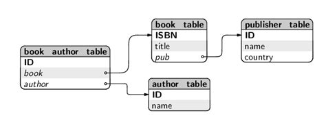picture book database 5 6 databases