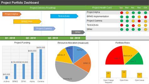 project portfolio dashboard spreadsheet template project