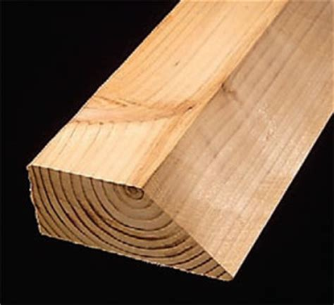 woodworking cuts bevel new to woodworking