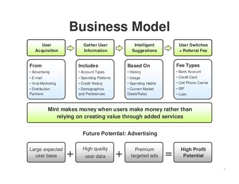 design house business model design house business model business model user gather user